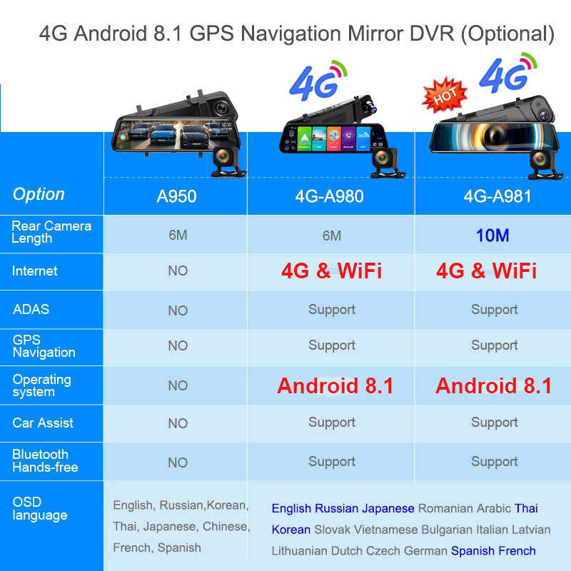 4g 10 Polegada espelho retrovisor do carro dvr espelho android fhd gravador automático de navegação gps câmera traço espelho retrovisor visão noturna