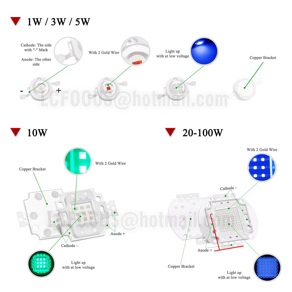 High Power LED Chip IR 980nm 1W 3W 5W 10W 20W 30W 50W 100W Infrared 980NM Emitter Lamp Light Bead COB 3 5 10 20 30 50 100 W Watt