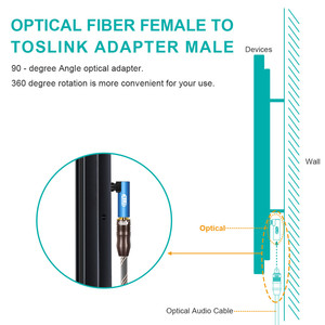 Image 2 - EMK 90 Degree Optical Audio Cable Adapter Right Angle Digital SPDIF Toslink Optical Connector 360 rotating Swivel For Soundbox