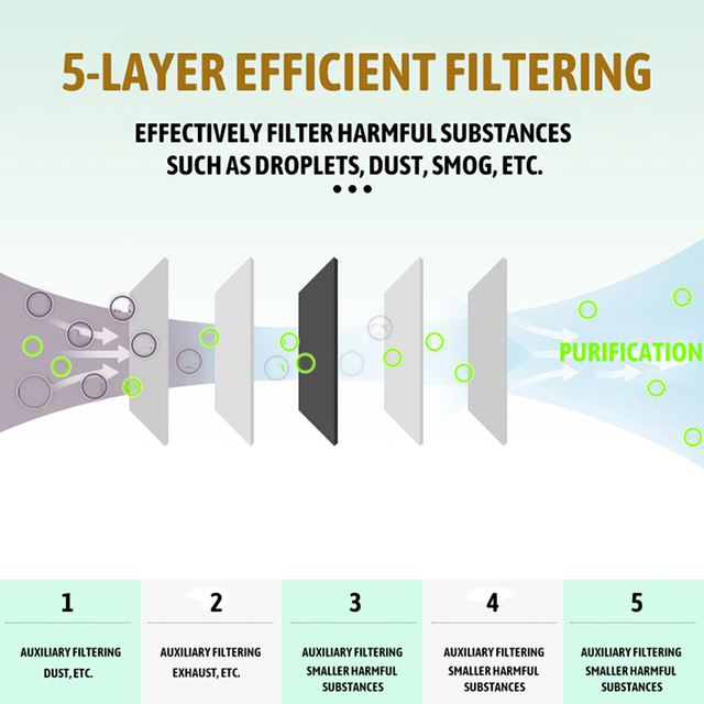 10-200PCS pm2.5 Filter PM25 5 Layer Anti Haze Disposable Mouth Mask Gasket Activated Carbon Valve Masks Washable Filter Mask 2