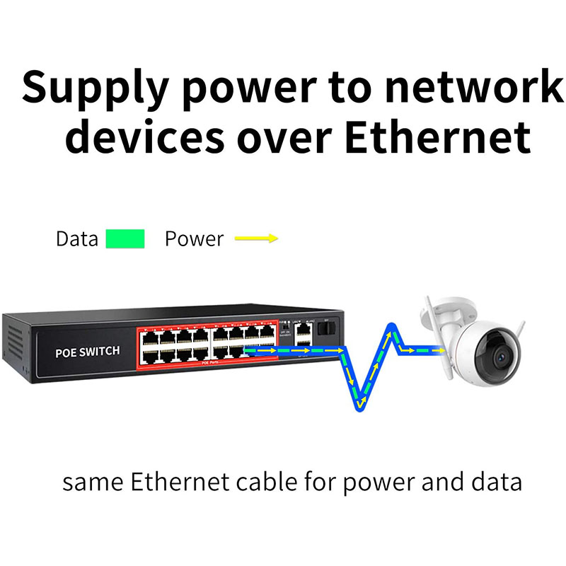 POE Switch 48V With 4 8 16 ports 100Mbps Ports IEEE 802.3 Af/at Ethernet Switch Suitable For IP Camera/Wireless AP/POE Camera 5
