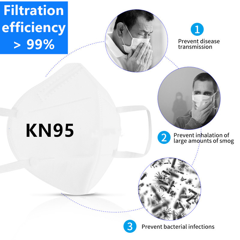1 pcs/bag individually wrapped KN95 mask Reusable KN95 Mask Protection Face Masks 95% Filtration Mouth Cover Anti Dust P2 2