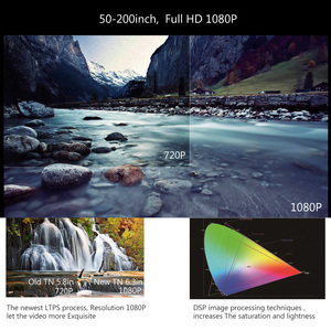 Image 2 - ThundeaL T26L T26 Full HD proyector no T26K nativo 1080P 5500 lúmenes Video LED Cine en Casa teatro K19 K20 M19 M20 TV 3D Beamer