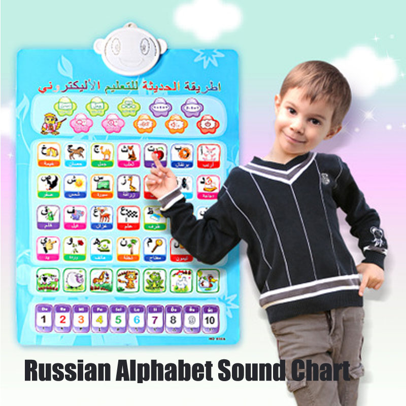 Russian/Arabic/English Language Learning Machine Electronic Baby ABC Alphabet Sound Phonetic Chart Infant Early Educational