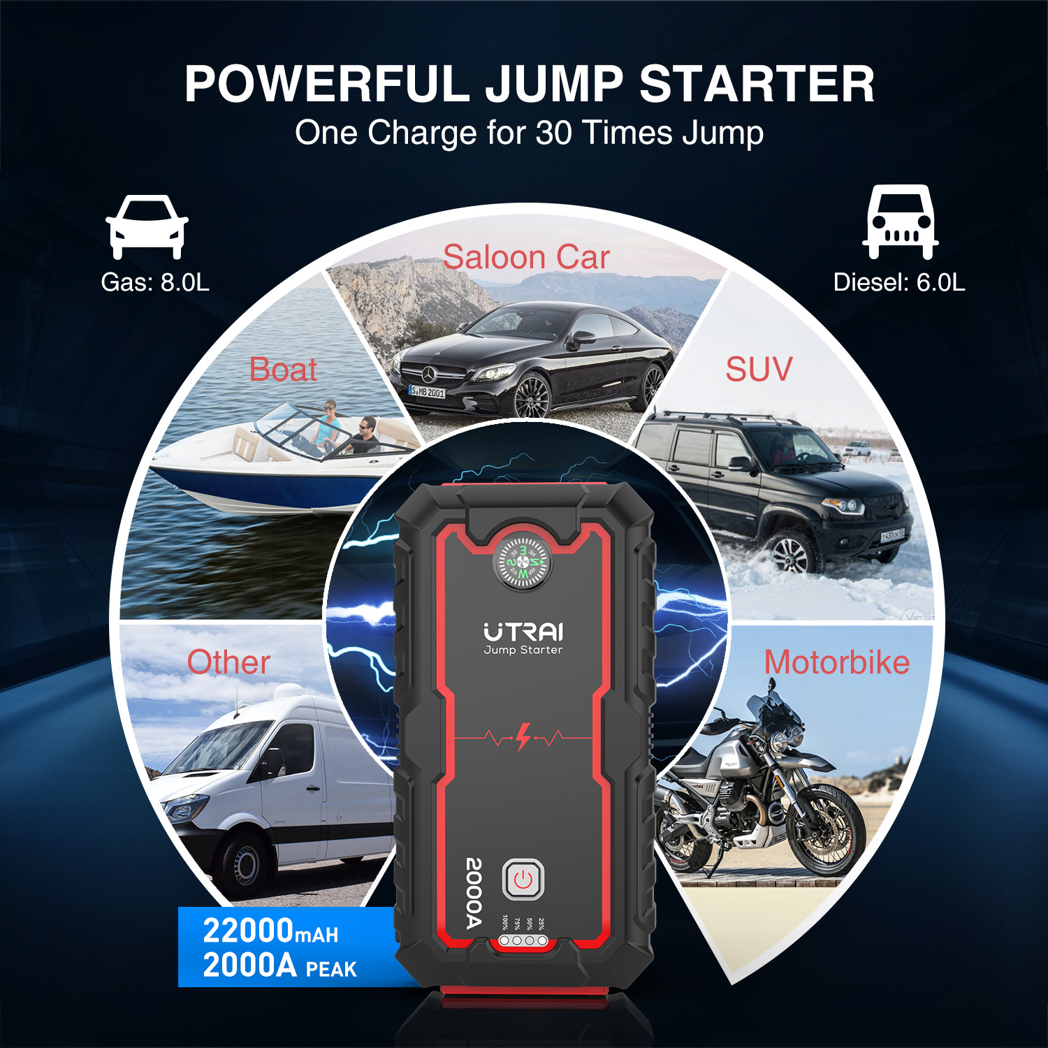 UTRAI 22000mAh Car Jump Starter Portable Emergency Charger Jstar One Power Bank Car Booster Starting Device Waterproof