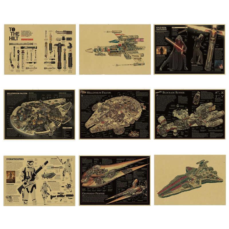 حرب النجوم تصميم الرسومات المشارك Posters الفيلم الملصقات الديكور اللوحة بار جدار الفن الرجعية كرافت ورقة ملصقات جدار