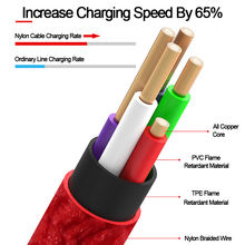 1m 2m 3m USB Charger Cable For iPhone 6 s 6S 7 8 Plus 11 Pro X XR XS Max 5 Fast Charging Origin Long short Wire Phone Data Cord