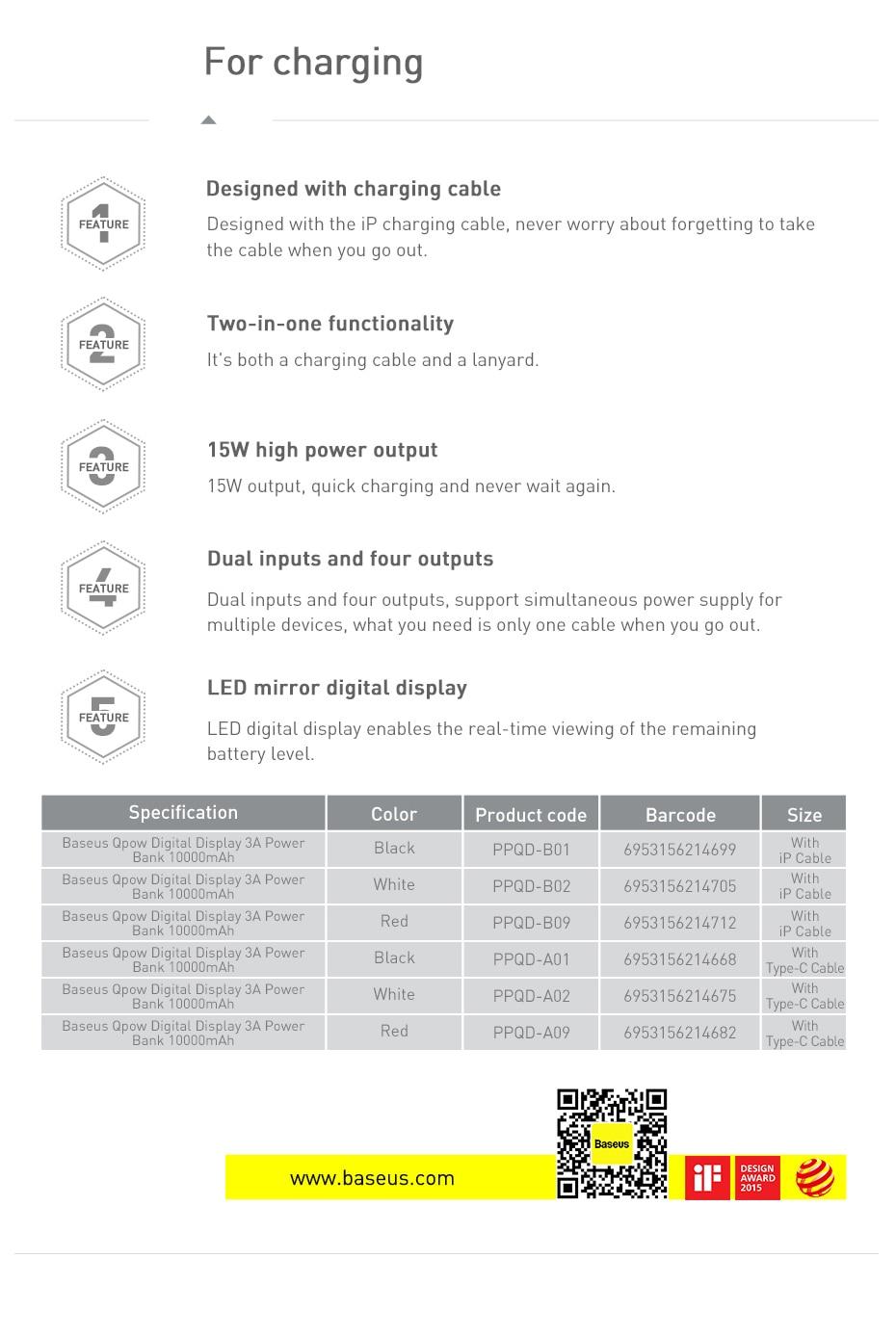 Màn hình kỹ thuật số Qpow Baseus BS-P1002L 10000mAh Ngân hàng điện năng 3A 15W