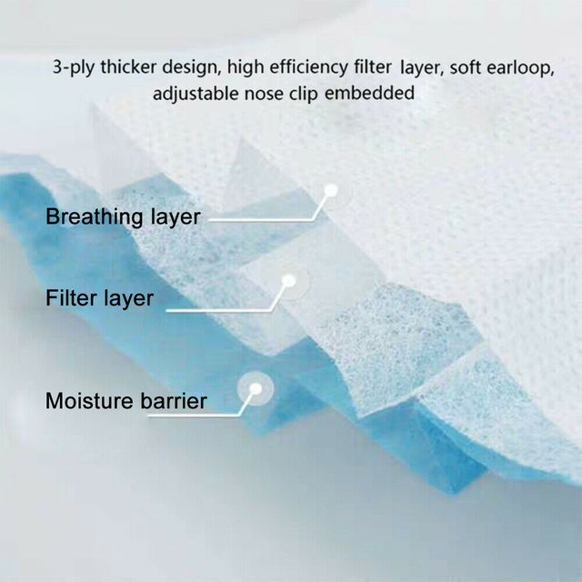 20Pcs/Pack Disposable mask 3-Layer Non-woven Surgical mask Ani-dust mask Medical mask Flu Hygiene face mask as N95 KN95 4