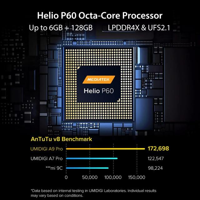"UMIDIGI A9 Pro 4/6/8GB 64/128GB Global Version 6.3"" Smartphone Quad Camera Helio P60 Octa Core 24MP SelfieCameraFHD+ Smart Phone 6"