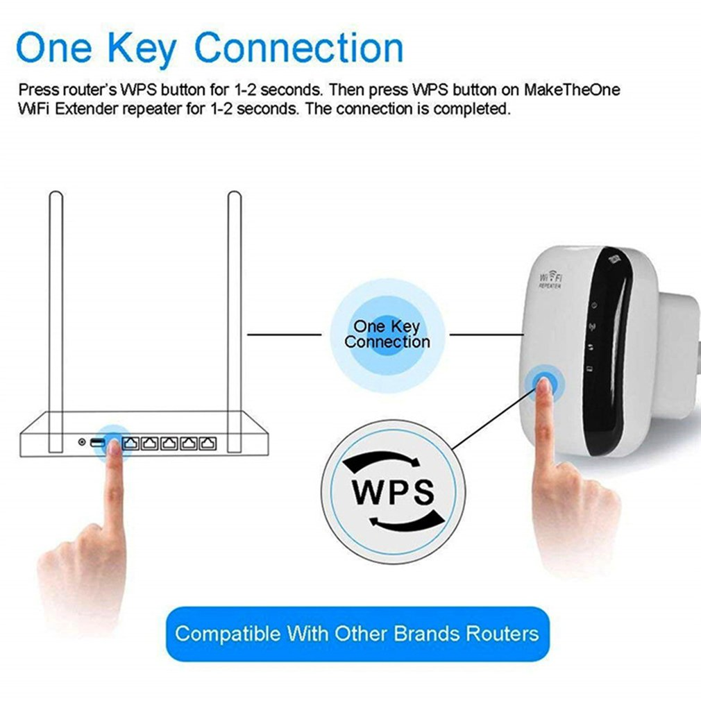 Drahtlose Wifi Repeater Wifi Signal Verstärker Long Range Wifi Extender 300 Mbps Verstärker Booster Signal Verstärker WiFi AP Router