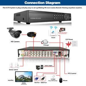 Image 3 - NINIVISION 16 Channel Security 1200TVL วิดีโอการเฝ้าระวังกลางแจ้งชุดกล้อง 16CH AHD กล้องวงจรปิด DVR บันทึกระบบกล้องวงจรปิด HDMI 1080P