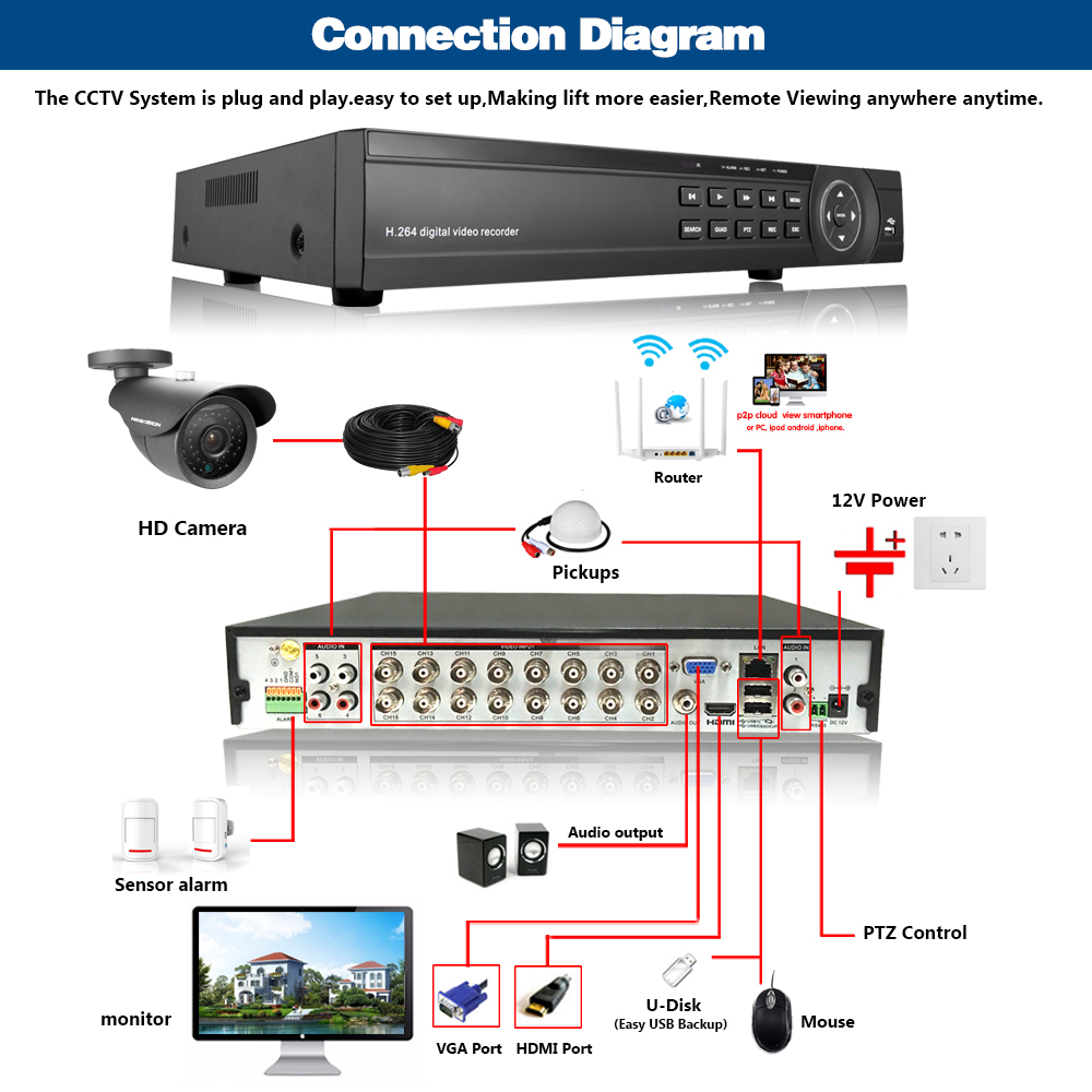 Image 3 - NINIVISION 16 channel security 1200TVL video surveillance outdoor camera kit 16ch AHD CCTV DVR recording HDMI 1080P CCTV system-in Surveillance System from Security & Protection