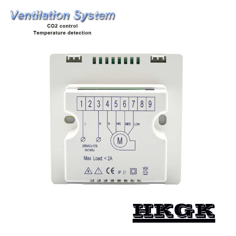 CO2 空気コントローラ RS485 空気品質モニタリング機器、換気システムコントローラ