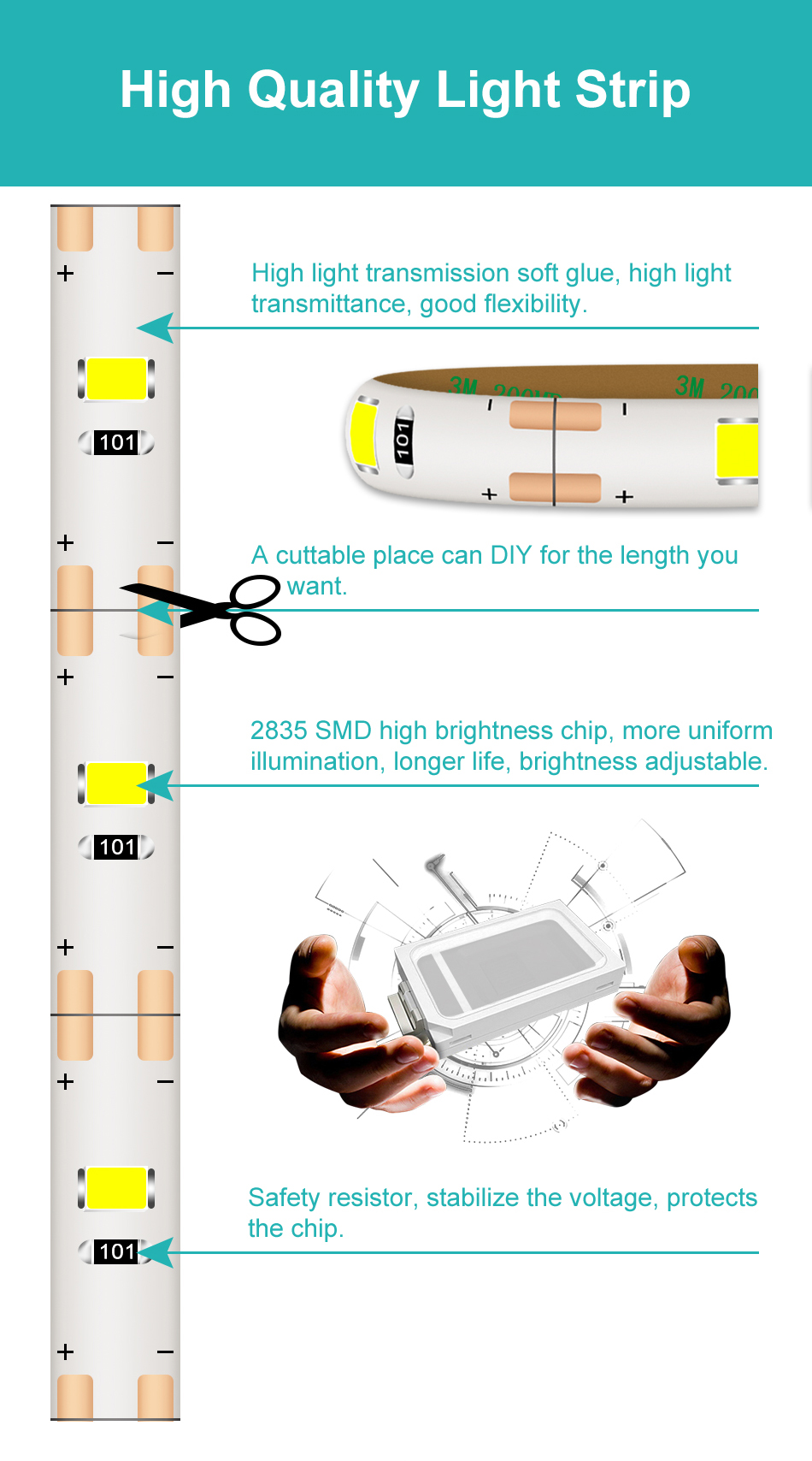 USB感应灯带(英文)-详情页_08