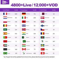 IPTV Arabic France Canada Germany Spain Portugal Italy Switzerland IPTV Subscription Greek Turkey SUBTV Poland Sweden IPTV M3U