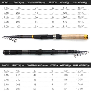 Image 3 - 1.8m 2.1m 2.4m 2.7m 3.0m Carbon Fiber Telescopic Fishing Rod Portable Spinning Rod and Spinning Reels Multifunction set