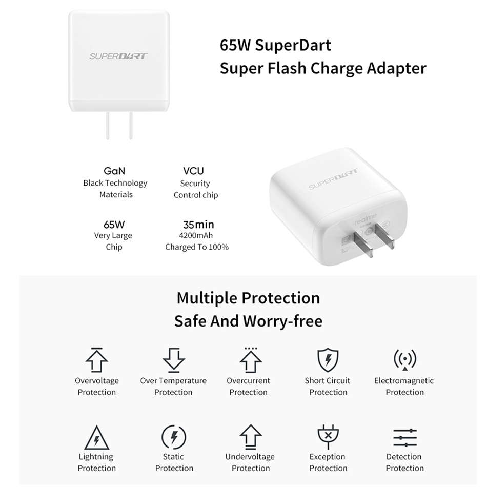 realme GaN 65W SuperDart Charger VCU Chip Type C Cable For Realme X2 Pro X50 Pro 6 Pro 6 6i|Mobile Phone Chargers| - AliExpress