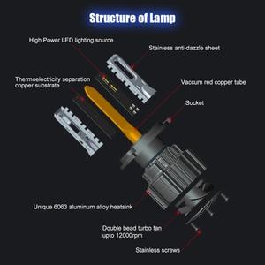 Image 3 - CNSUNNYLIGHT супер яркий светодиодный головной фонарь, H7 H11/H8 9005/HB3 9006/HB4 9012 D1/D2/D3/D4 H4 H13 45 Вт 6800Lm/Лампа 6000K чистый белый