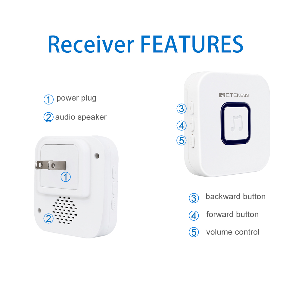 Image 4 - Retekess Wireless Caregiver Pager Nurse Calling Alert Patient Help System for Home Care/Personal Attention Call Button/ReceiverPagers   -