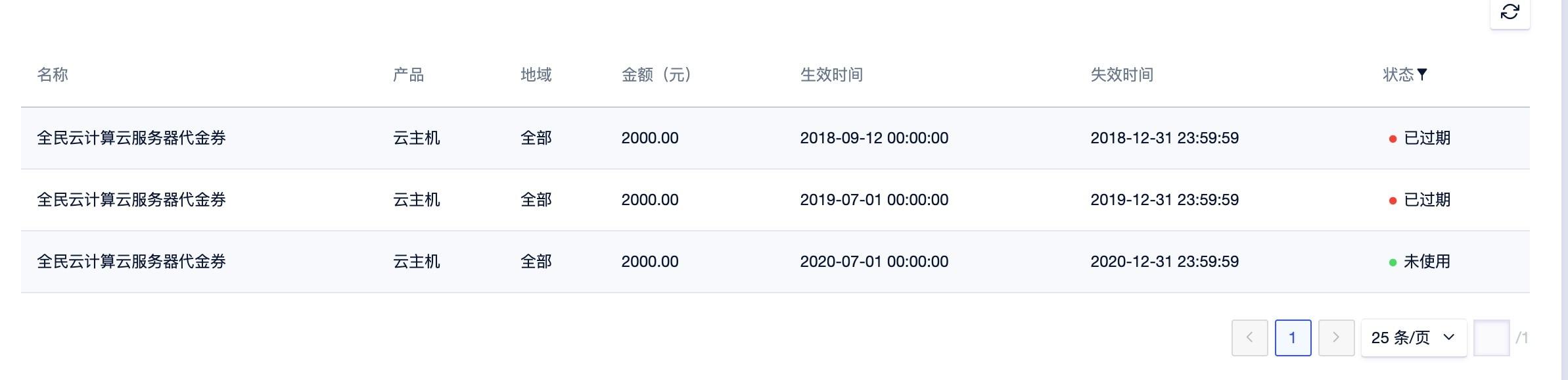 【UCloud】这两千代金券怎么用?-天际部落