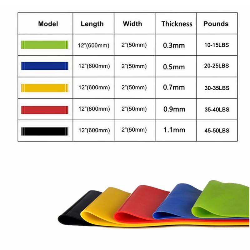 Резиновые ленты для йоги, эластичные ленты для фитнеса 0,3 мм-1,1 мм, тренировочная резинка для фитнеса, пилатеса, спортивное оборудование для кроссфита и тренировок-3