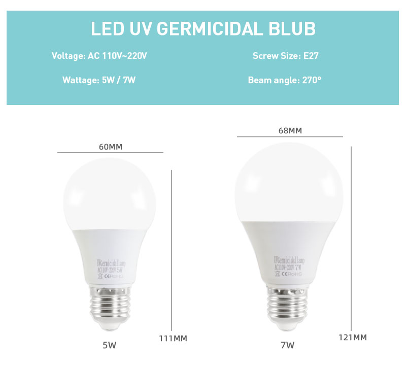 Ultraviolet Light UVC Germicidal Disinfection Lamp AC 220V E27 led Bulb UV Sterilizer Ozone led spot light Kill Mite Bacterial