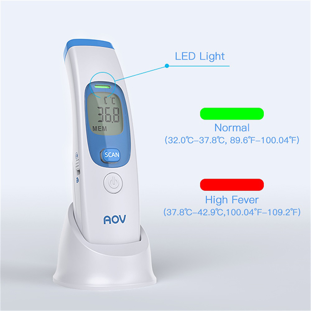 Professional LCD Digital Infrared Thermometer Electronic Non-contact IR Thermometers Temperature Gun Meter for Dropshipping