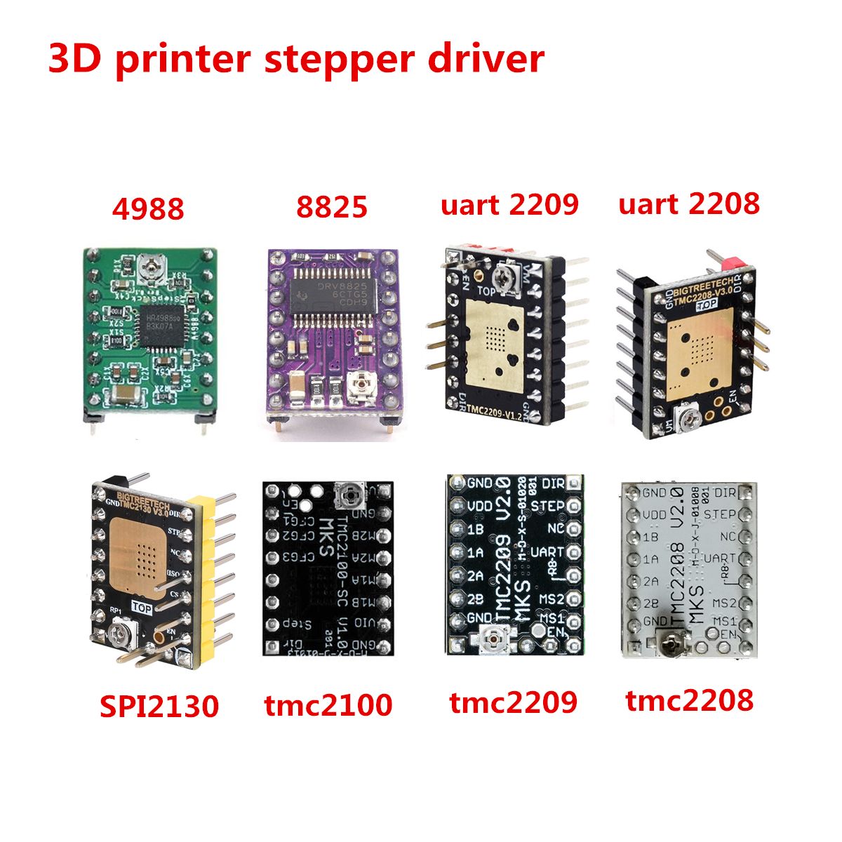 TMC2208 TMC2100 TMC2209 TMC2130 DRV8825 A4988 스테퍼 모터 드라이버 uart TMC 2208 2209 SKR V1.3 MKS SGEN L 용 스테핑 드라이버