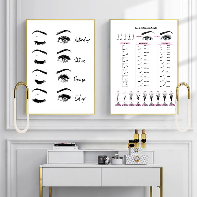 Eyelash Extension Guide Canvas Painting Wall Art Decor