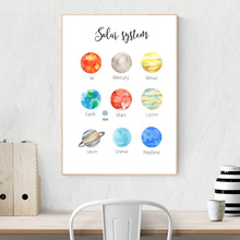 Montessori Educational Posters And Prints Planets Solar System Canvas Poster Wall Pictures For Kids Room Learning Painting Decor