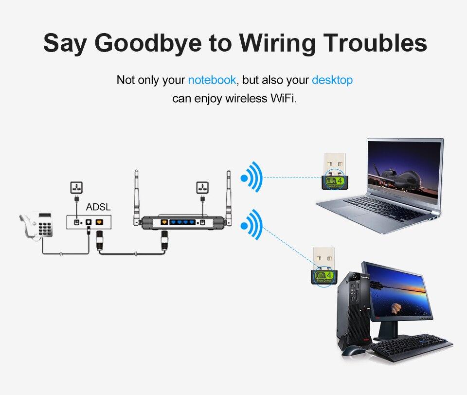 USB WiFi Adapter Antena Wi-Fi Adapter WiFi Dongle Network Card Antenna Wireless Wi-Fi Receiver for TV Free Wi Fi MT7601 8188GU 5