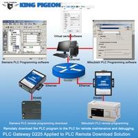 https://i0.wp.com/ae01.alicdn.com/kf/H3c08e9987b24440c993664411aa3c258v/PLC-PLC-REMOTE-Maintenance-Debugging-SOLUTION.jpg