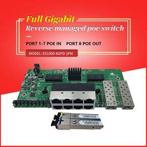 8-портовый гигабитный обратное питание Poe, управляемый ethernet-коммутатор с 2 модулями SFP 1,25 г, одиночный оптоволоконный разъем SC, с одним и тем ж...