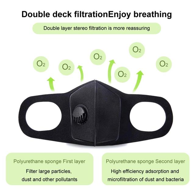 PM 2.5 Dust Mask Double Air Valve Anti Pollution Mask Dust Mask Anti-fog Activated Carbon Filter Flu-proof Mouth Mask Outdoor