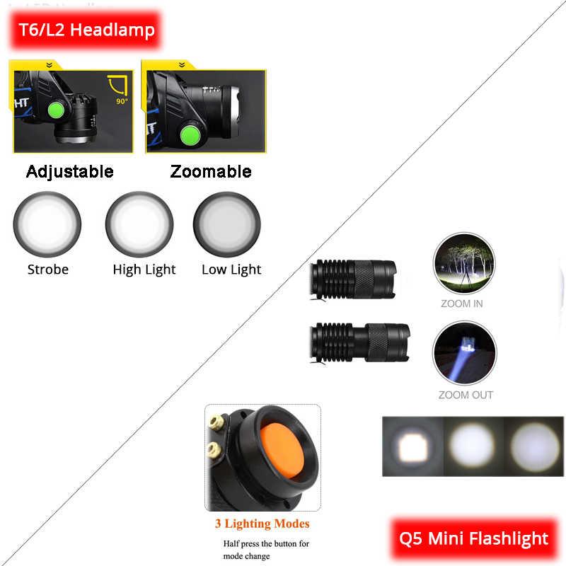 Super lumineux 5000Lm phare Zoomable LED étanche lampe frontale lampe de poche mains libres torche pour la randonnée Camping en cours d'exécution