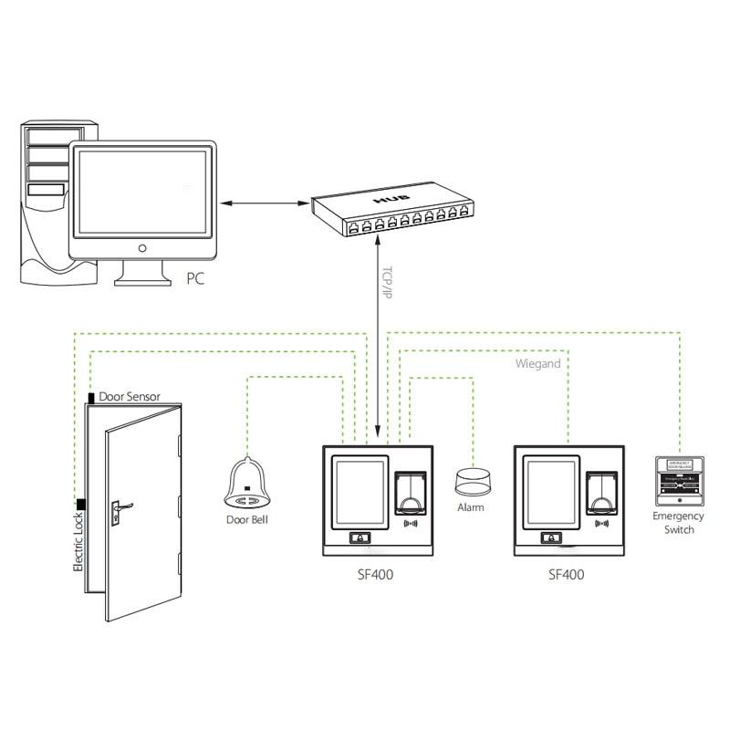ZK SF400 TCP/IP USB биометрический контроль доступа по отпечаткам пальцев, автономный регистратор времени посещаемости, умная система управления дверью-4