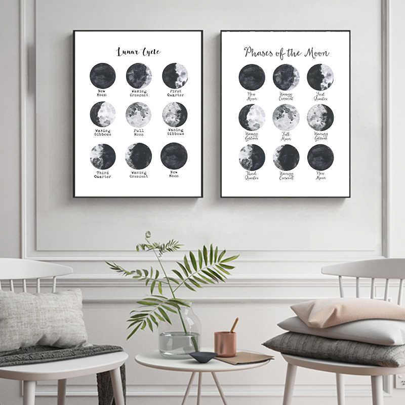 スペース月面サイクル現代ポスターアートプリント、ムーンフェイズアートキャンバス絵画ホームルーム科学位相壁の写真の装飾
