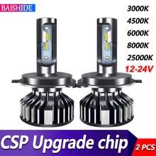 BAISHIDE światła samochodowe H4 LED H7 20000LM H11 lampa LED do żarówki reflektorów samochodowych H1 H8 H9 9005 9006 HB3 HB4 Turbo H7 żarówki LED 12V 24V