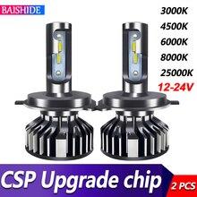 Baishide luzes do carro h4 led h7 20000lm h11 lâmpada led para lâmpadas de farol do carro h1 h8 h9 9005 9006 hb3 hb4 turbo h7 lâmpadas led 12v 24v
