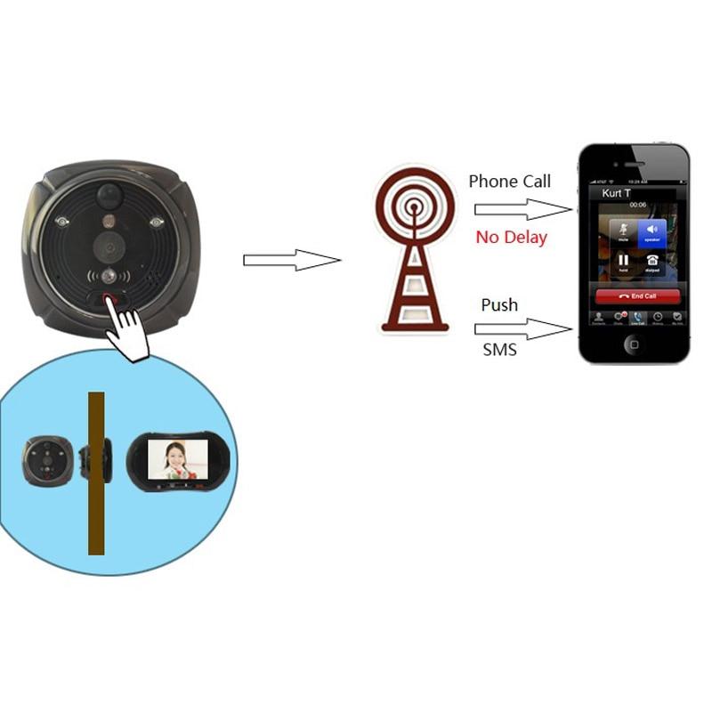 Wireless WiFi Door Bell For IHOME3 Video Call Door Camera Alarm Peephole Digital Doorbell PIR Motion Detection Wide Angle Degree
