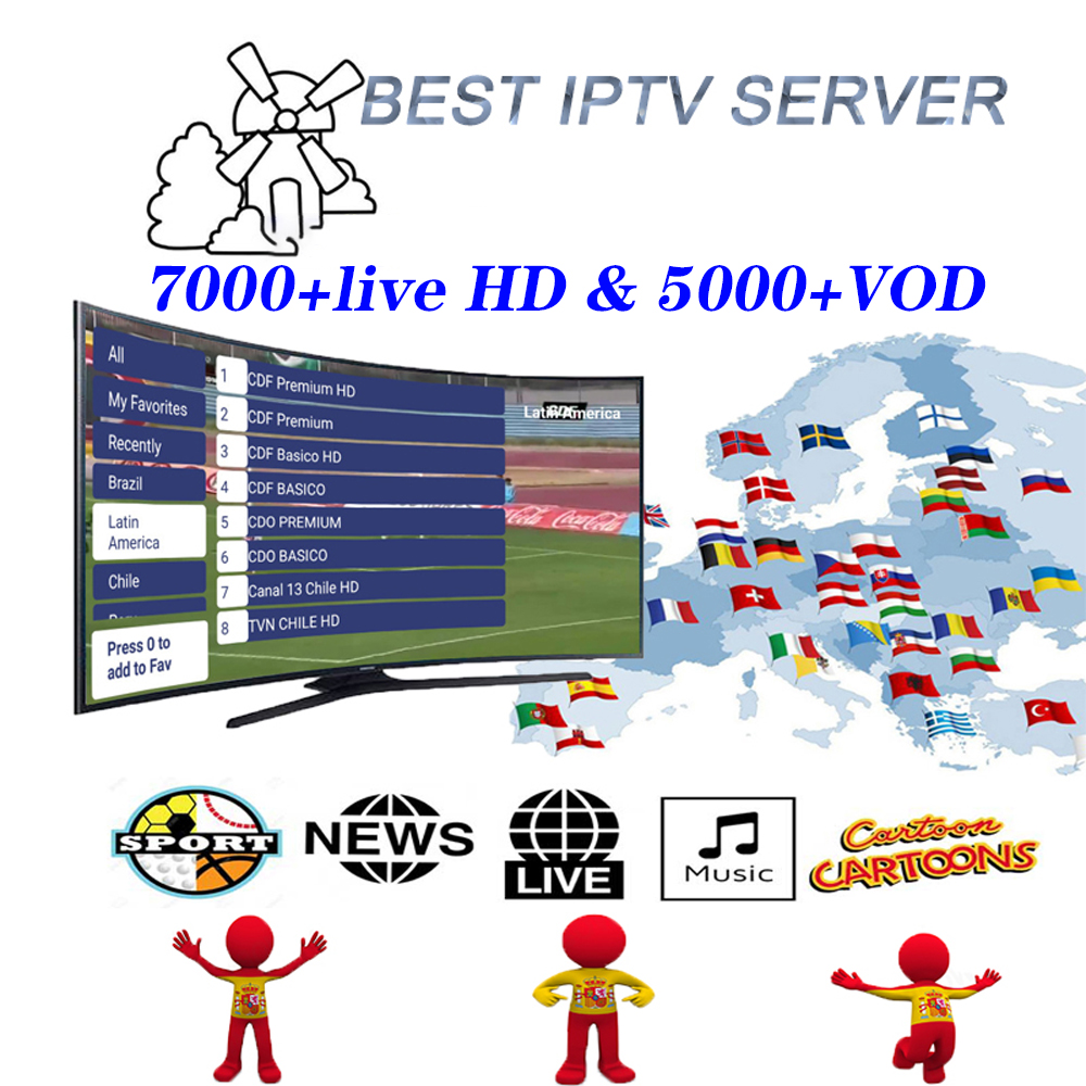 HD World Iptv 8000 Live 6000 VOD 4K Live Android Tv Box Best For Europe Arabic USA Africa Latino Dutch M3U Iptv Subscription