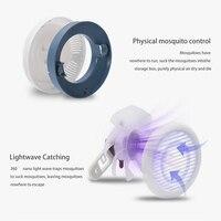 https://ae01.alicdn.com/kf/H3c7fa9ee9aa44e7aba17f95c0622da47X/USB-Anti-ย-งโคมไฟLEDฆ-าแมลงPest-Repeller-Camping-Lightคร-วเร-อนแมลงย-งKillerโคมไฟ.jpg