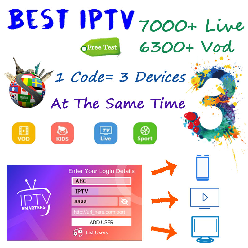 World IPTV Subscription Android tv box European Sweden Arabic French Spain France Portugal USA UK Support for Smart TV  M3U MA9