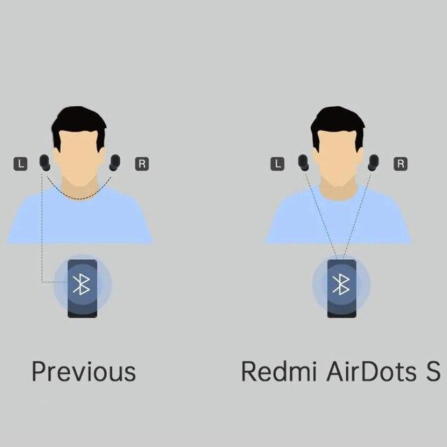 Xiaomi Redmi AirDots 2 Wireless Bluetooth 5.0 TWS Earphone Headset Left Right Low Lag Mode Mi True Wireless Stereo Auto Link 2