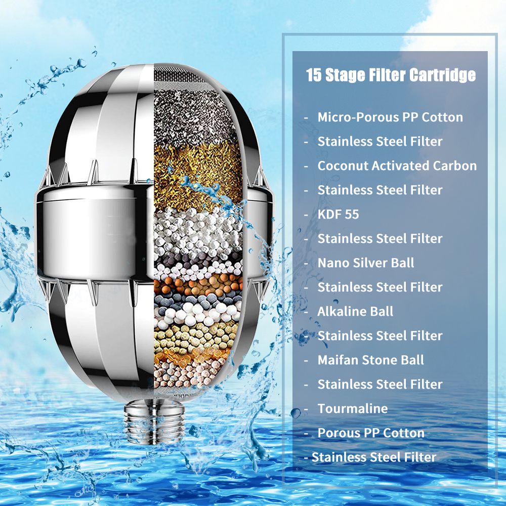 Hot New Healthy Negative Ion Shower Head Filter Shower Filter Purifies Water Removes Chlorine Fluoride Heavy Metals Hard Water S