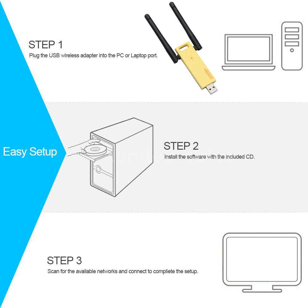 KEBIDU 1200 mbps USB ağ kartı çift bant WIFI tekrarlayıcı anten Dongle 5Ghz 2.4Ghz Mini USB WIFI adaptörü alıcısı 802.11ac