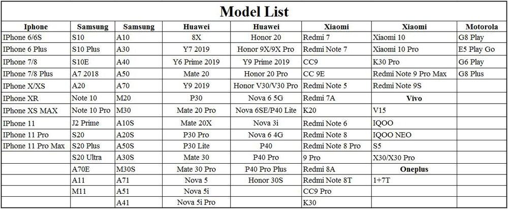 Model List 20200409