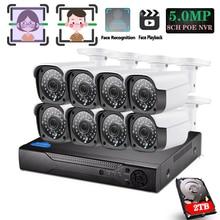 HD 5.0MP POE AI rozpoznawanie twarzy wykrywanie ruchu Onvif POE kamera telewizji przemysłowej zestawy NVR 5.0MP RJ45 POE48V nadzór ip metalowa kamera