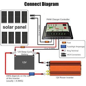 Solar Car Inverter DC12V to AC220V 3000/3500/4000/5000/6000W Max Modified Sine Wave Power Inverter Voltage Transformer Converter 3
